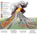 Lahar hazards - Hendrik Gheerardyn