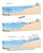 Tsunami - Hendrik Gheerardyn