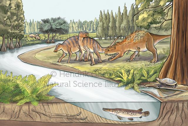 Natural environment of Tyrannosaurus rex